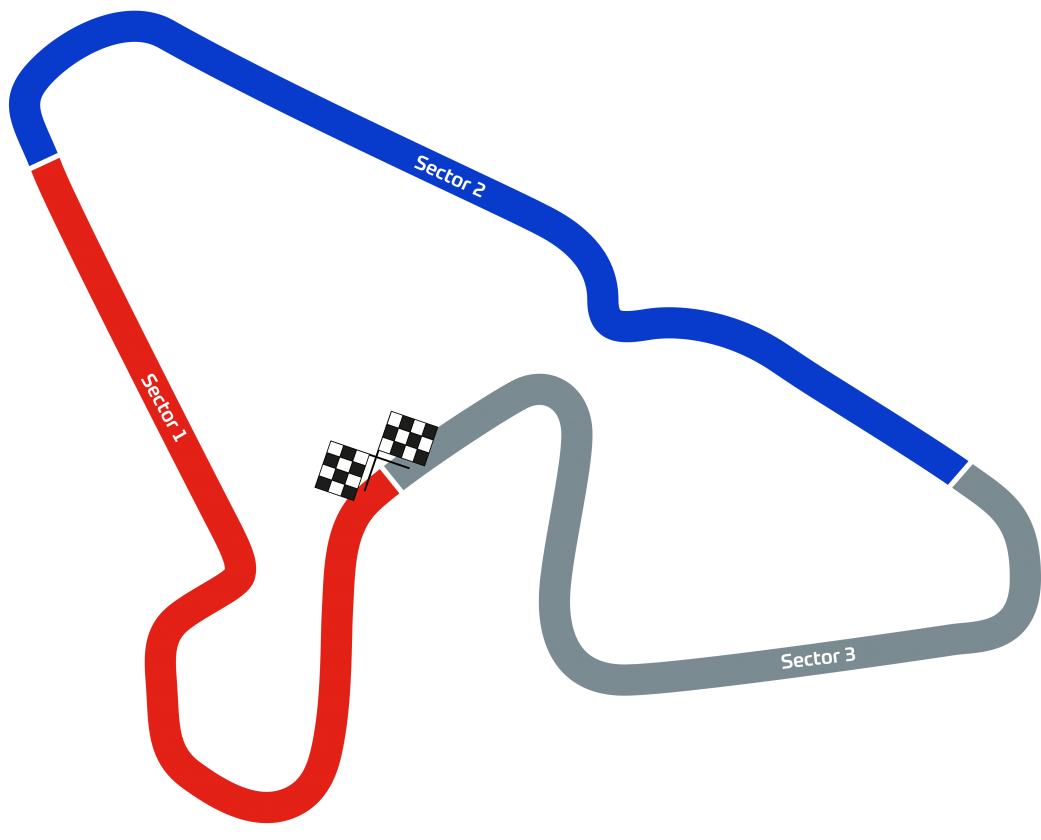 Rotax Championship, Forest Edge track