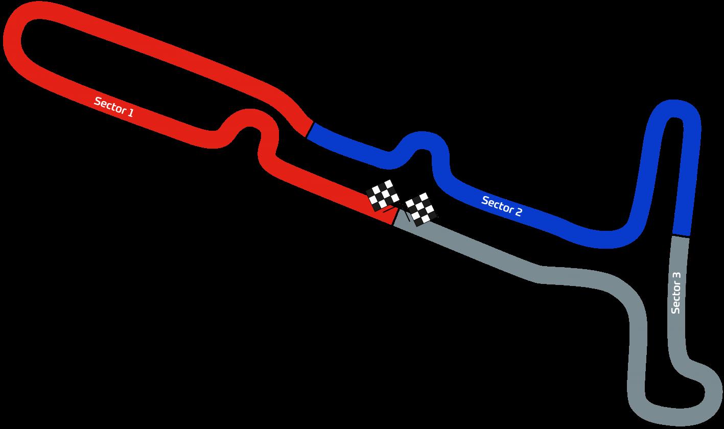 KZ2 Round 3 – Fulbeck track