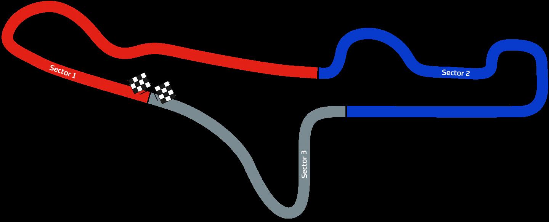 IAME Round 2- Kimbolton track
