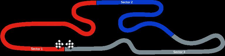 Rotax Round 2 – Mansell
