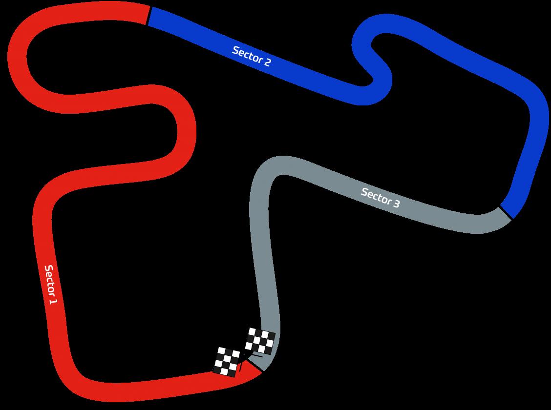 KZ2 Championship, Rissington track