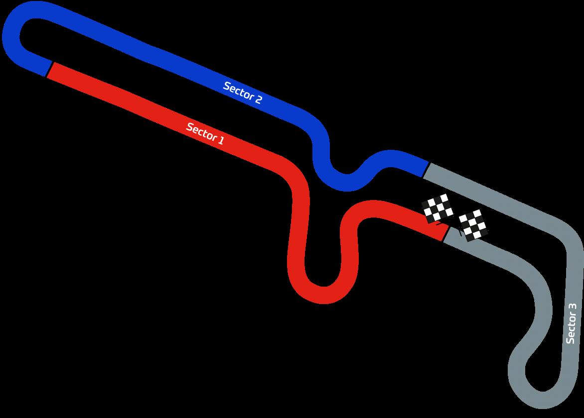 KZ2 Championship, Shenington track