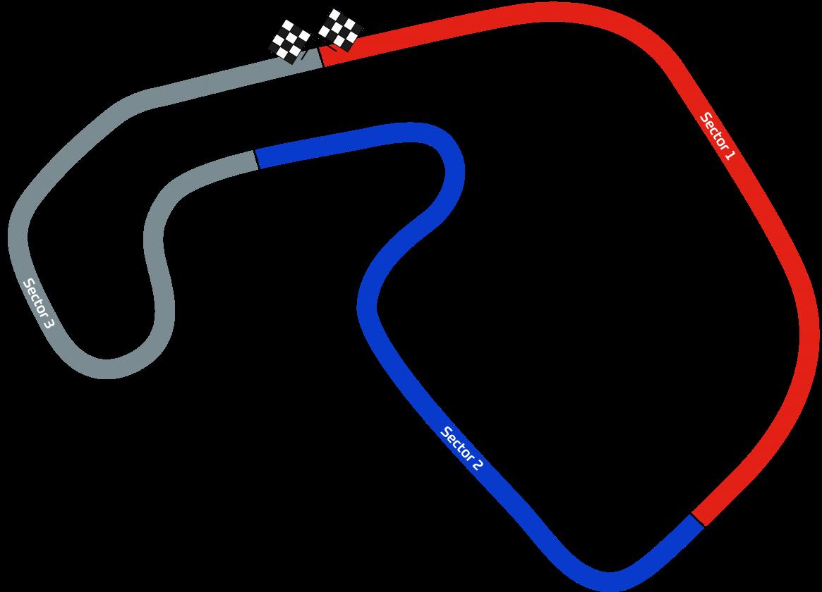 IAME Championship, Wigan track