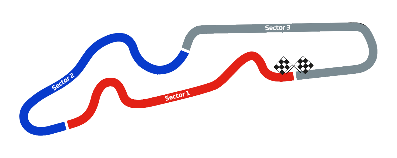 Rotax Round 1 – Lydd track